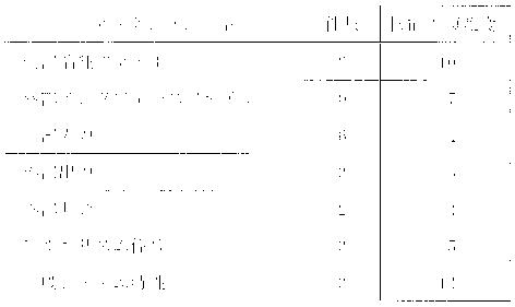 f:id:honmurapeo:20160619192201p:plain