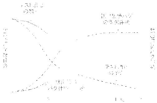 f:id:honmurapeo:20160619194202p:plain
