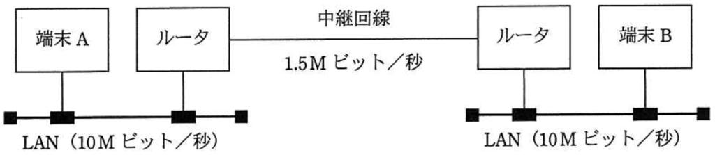 f:id:honmurapeo:20160801200637p:plain