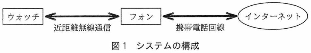 f:id:honmurapeo:20170419225012p:plain