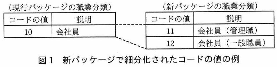 f:id:honmurapeo:20170419225144p:plain