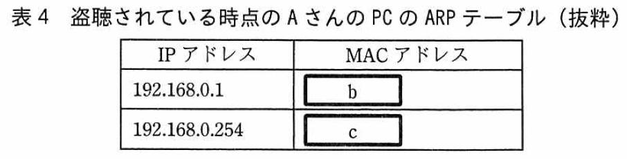 f:id:honmurapeo:20170424130050p:plain