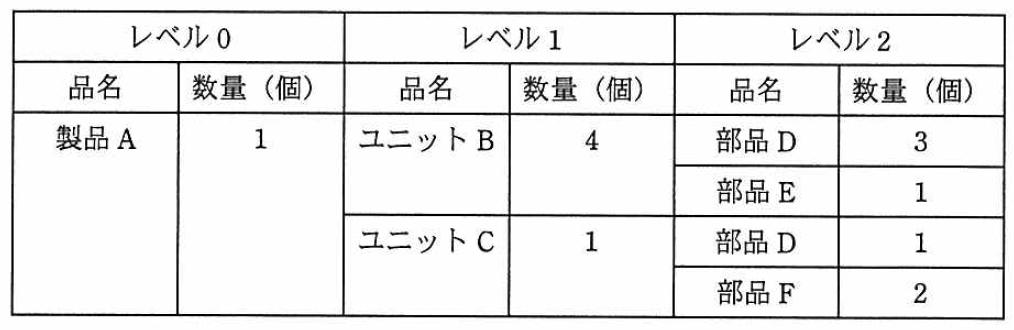 f:id:honmurapeo:20170525215814p:plain