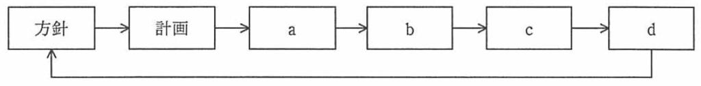 f:id:honmurapeo:20170525221735p:plain