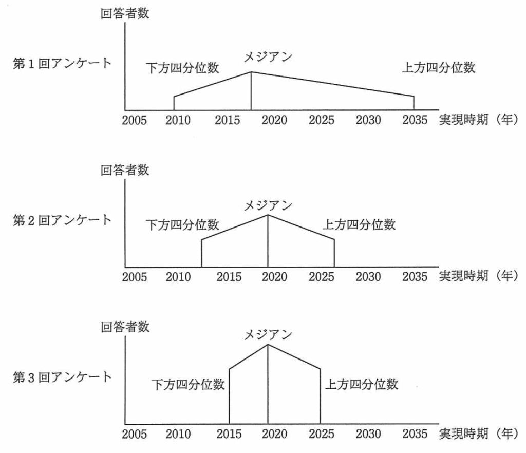 f:id:honmurapeo:20170525223528p:plain