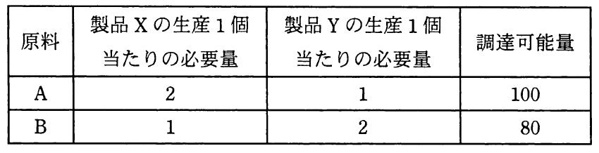 f:id:honmurapeo:20170526200001p:plain