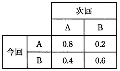 f:id:honmurapeo:20170526201938p:plain