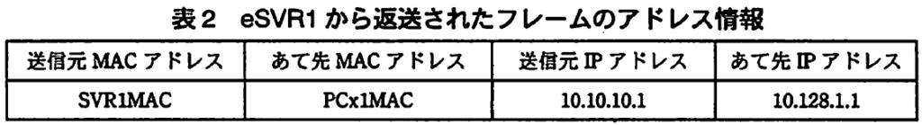 f:id:honmurapeo:20180505195214p:plain