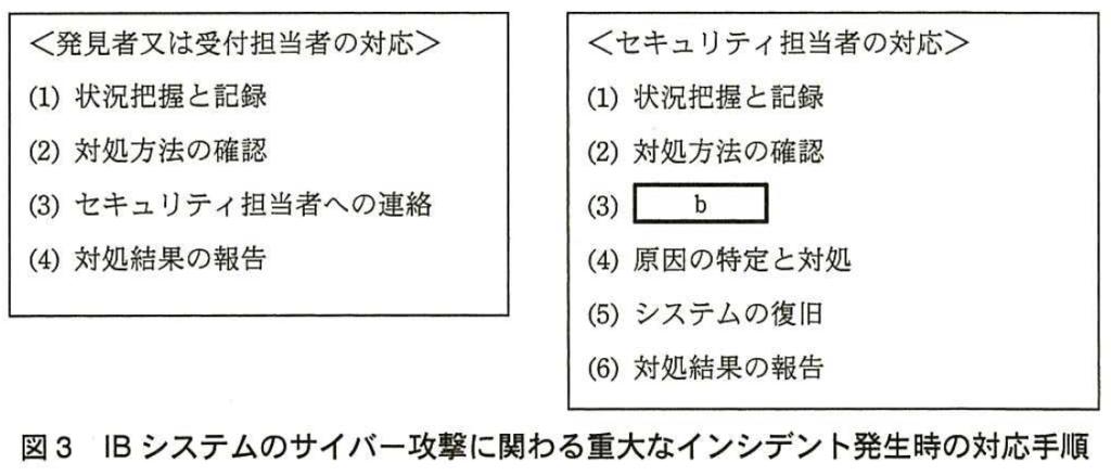 f:id:honmurapeo:20180510205826p:plain
