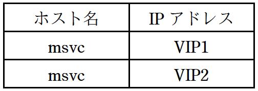 f:id:honmurapeo:20180512233748p:plain