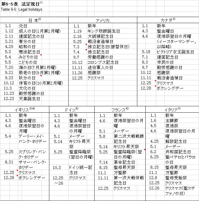 f:id:honobonoikiru:20160828085107p:plain