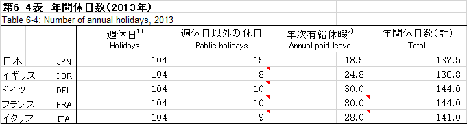 f:id:honobonoikiru:20160828085513p:plain