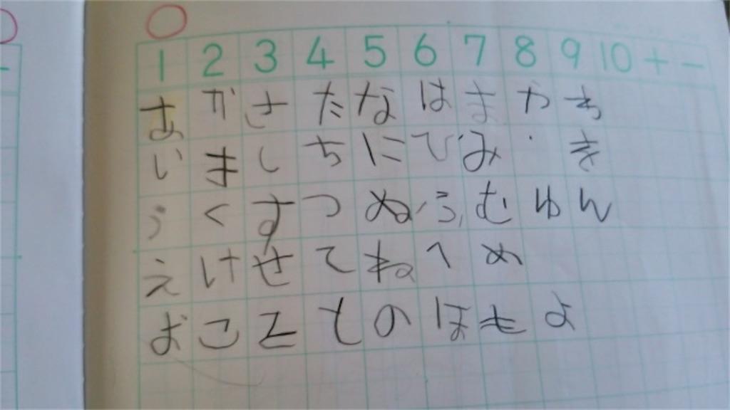 f:id:honobonooyajinohitorigoto:20210214133758j:image