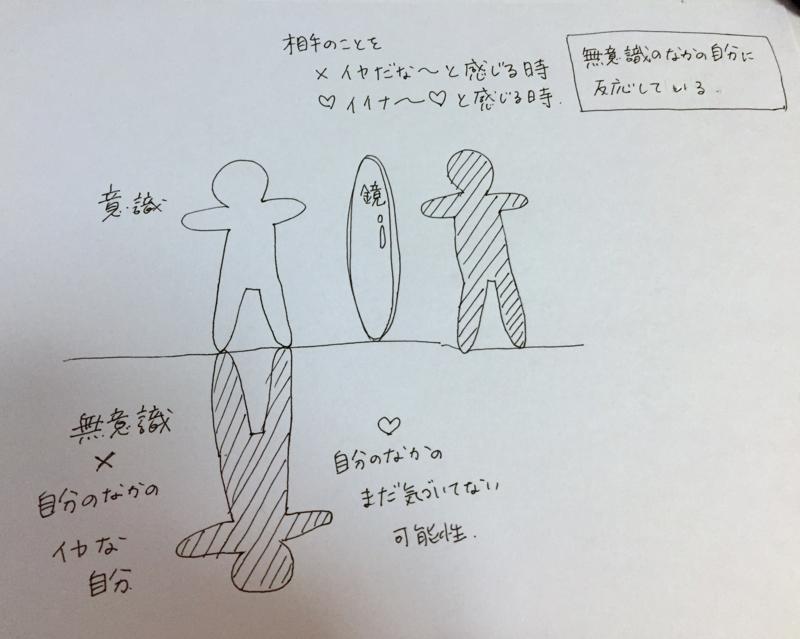 f:id:honokasha:20170218174353j:image