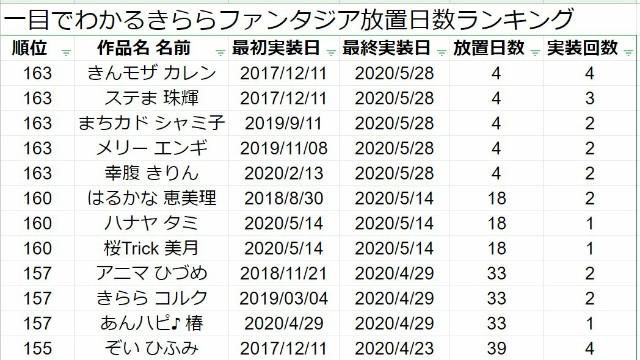 f:id:honryaku:20200606085203j:image