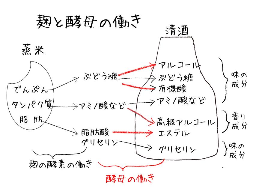 f:id:honshudo:20170321155452p:plain:w512