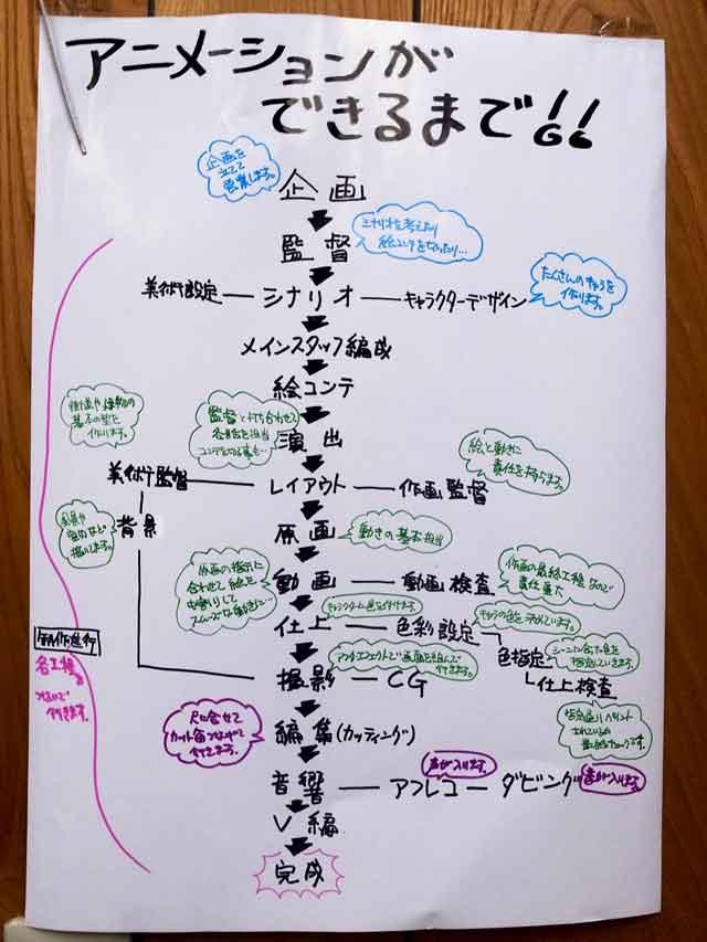 f:id:honshudo:20170413220042j:plain:w320