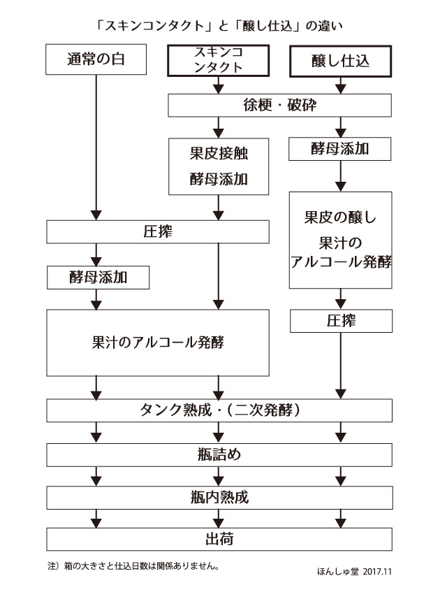 f:id:honshudo:20171124193641j:plain:w427