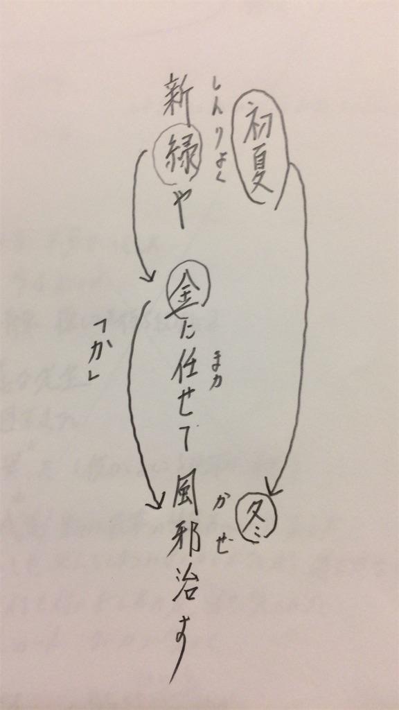 f:id:honya-taisyou:20170429231026j:image