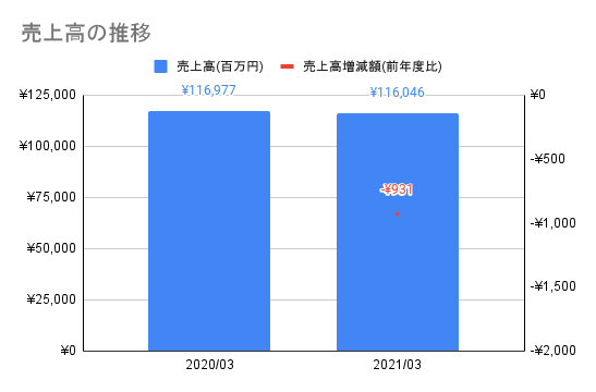 f:id:honyasu34:20211013144143p:plain