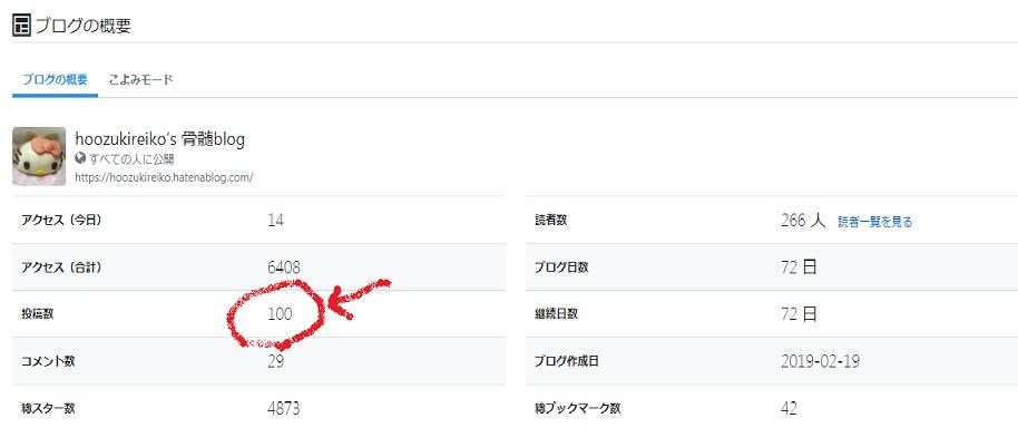 f:id:hoozukireiko:20190501085100j:plain