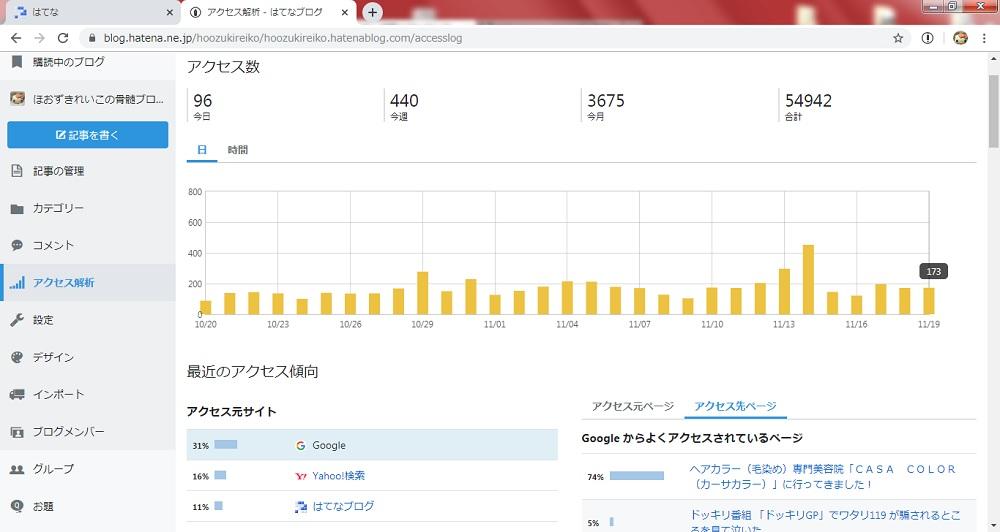 f:id:hoozukireiko:20191120090320j:plain
