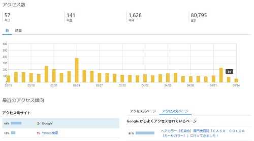f:id:hoozukireiko:20200414221835j:plain