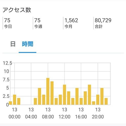 f:id:hoozukireiko:20200414223840j:plain
