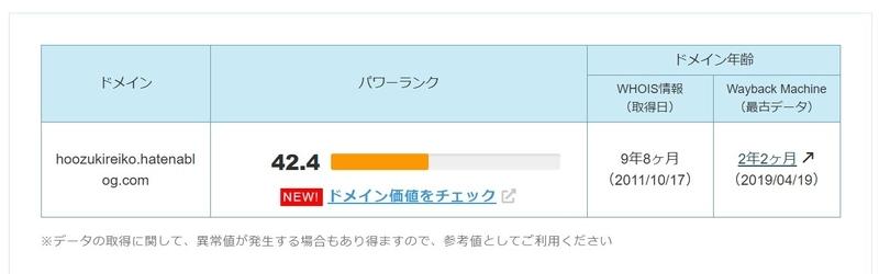f:id:hoozukireiko:20210701141504j:plain
