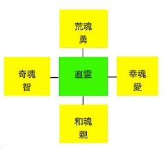 f:id:horii888888:20190904060619p:plain