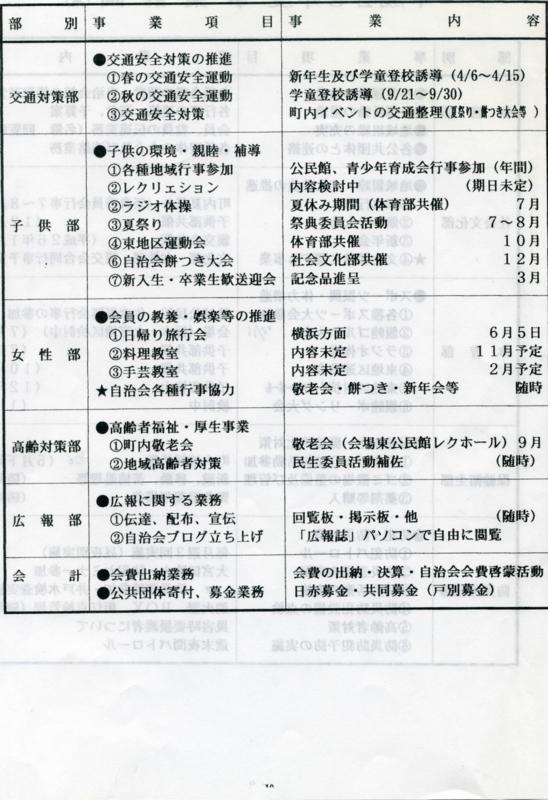 f:id:horinouchi1:20130429133800j:image