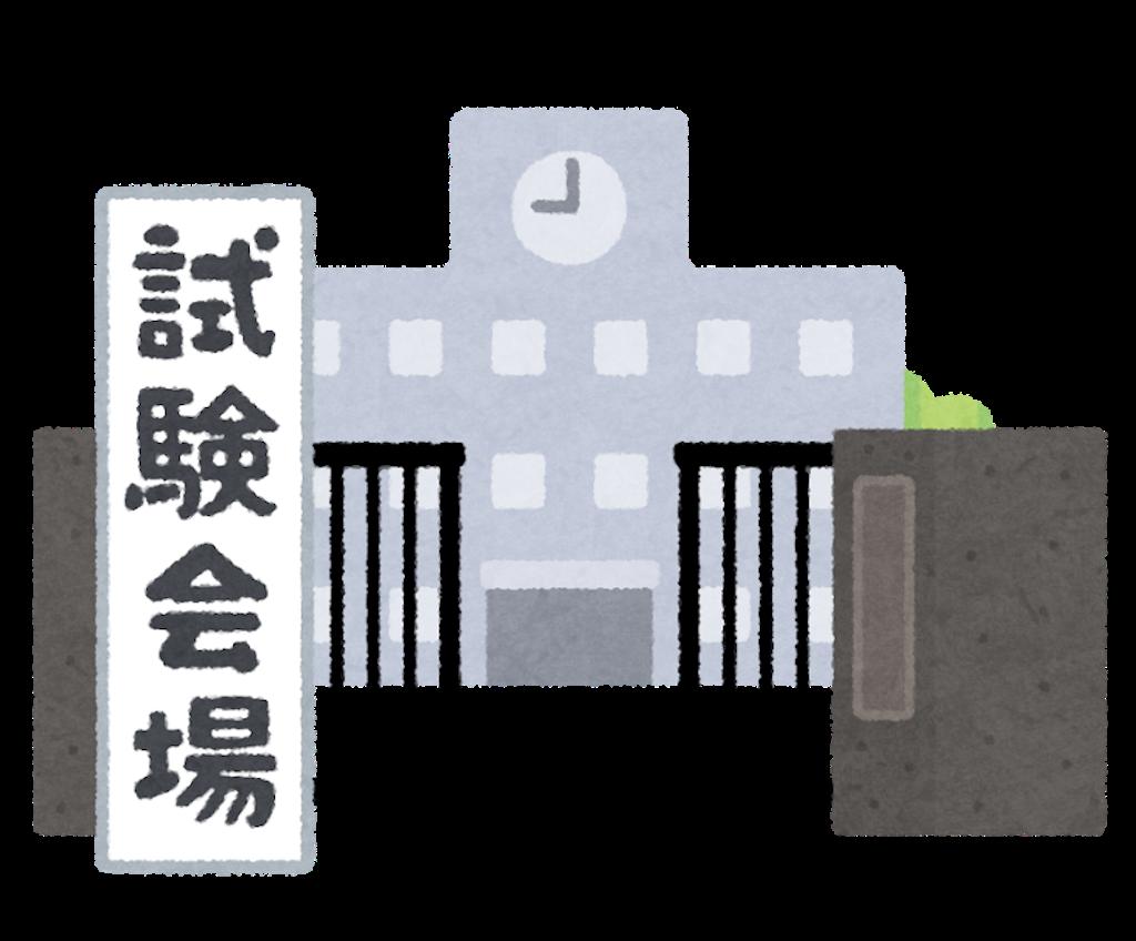 f:id:horisegawa:20190404202940p:image
