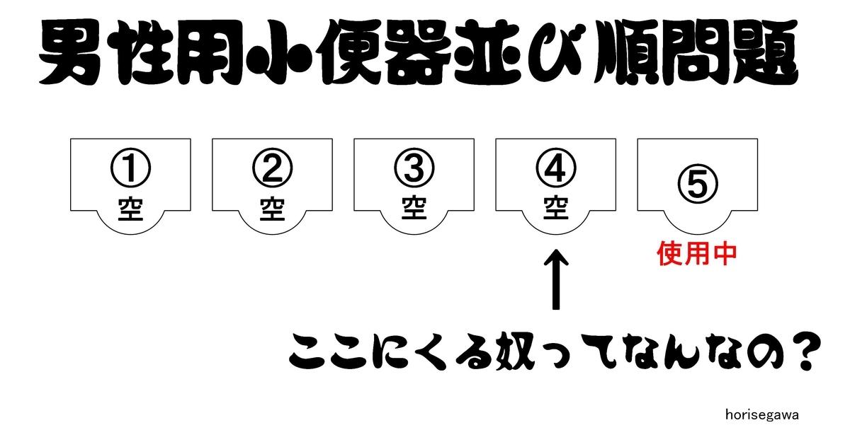 f:id:horisegawa:20190824104817j:plain