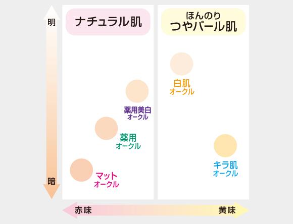 f:id:horitsukiko:20180217144157j:plain