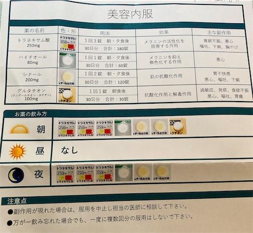 f:id:horitsukiko:20210504170750j:image