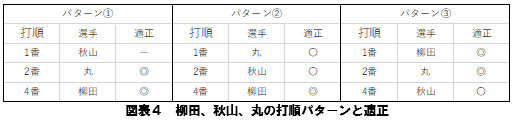 f:id:horiuchi5232122:20171125160156p:plain