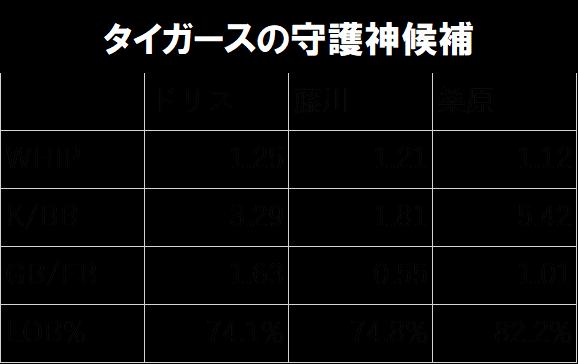 f:id:horiuchi5232122:20190216220930p:plain