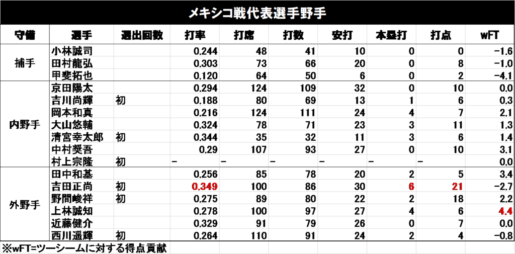 f:id:horiuchi5232122:20190219100709p:plain