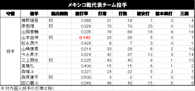 f:id:horiuchi5232122:20190219120053p:plain