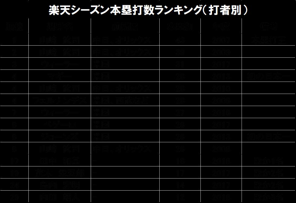 f:id:horiuchi5232122:20190220114100p:plain