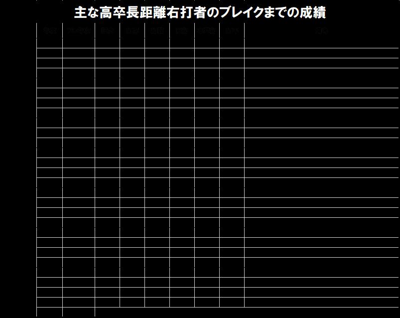 f:id:horiuchi5232122:20190220114125p:plain
