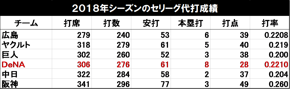 f:id:horiuchi5232122:20190406182226p:plain