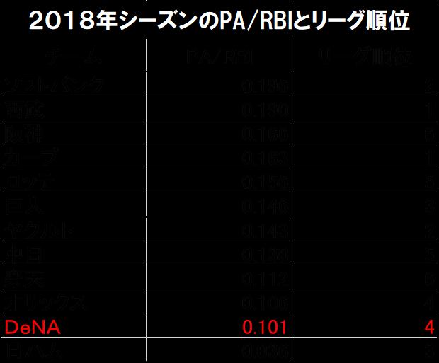 f:id:horiuchi5232122:20190406182253p:plain