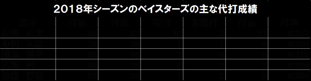 f:id:horiuchi5232122:20190406184107p:plain