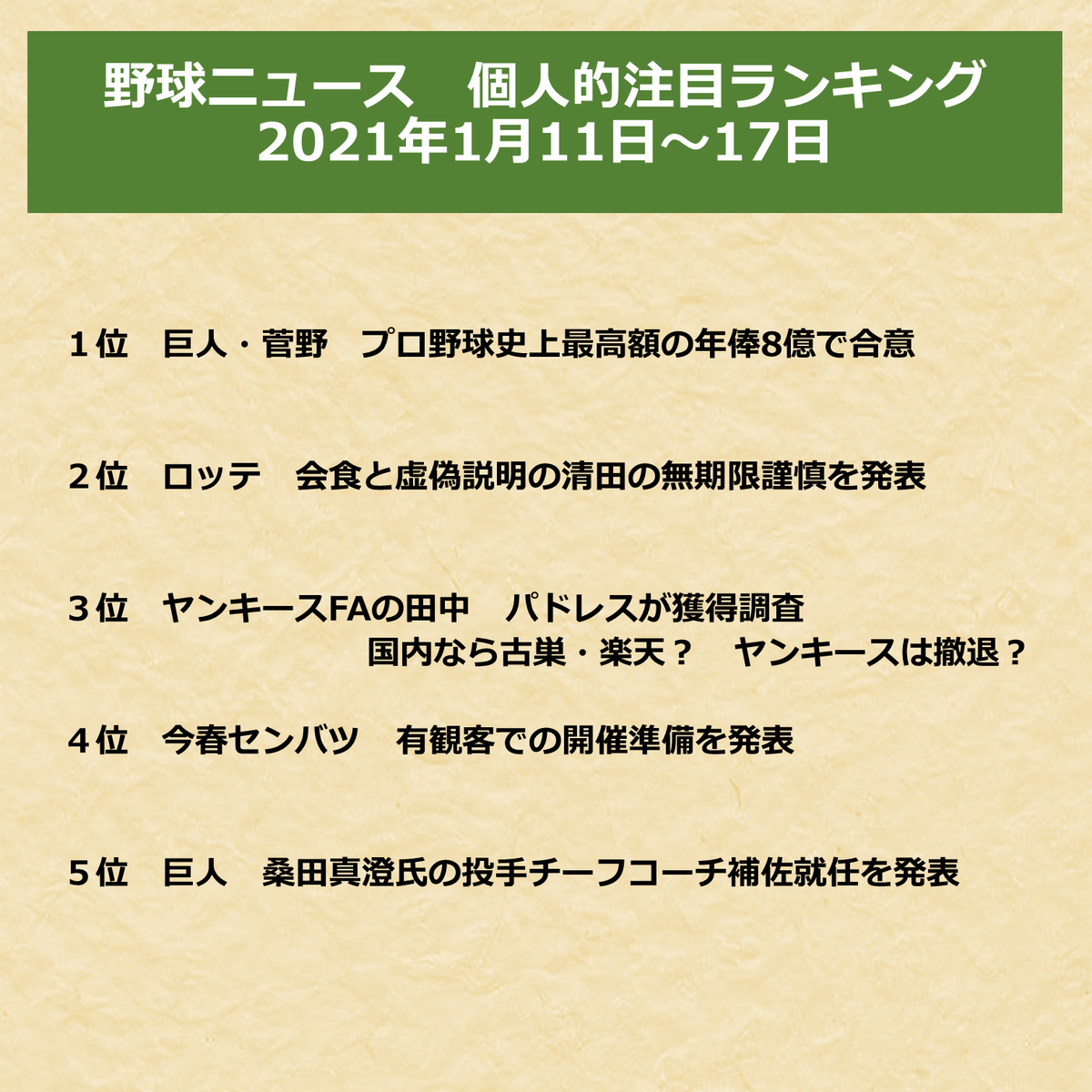 最高 プロ 年俸 野球 日本プロ野球「歴代高額年俸」ランキング!(2019年現在、現役・OB選手含む)