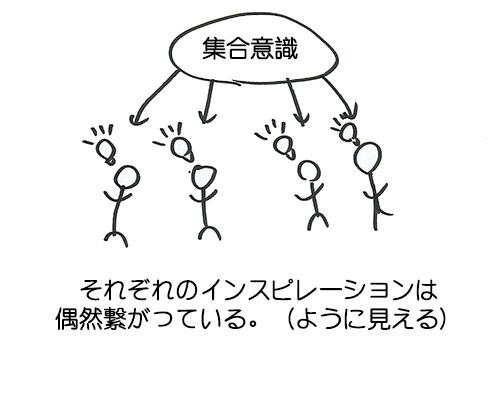 f:id:horiuchiyasutaka:20160818110337j:plain