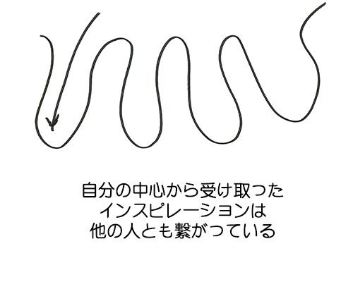 f:id:horiuchiyasutaka:20160818111035j:plain