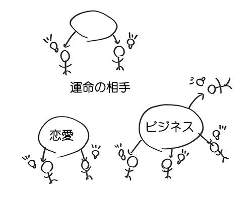 f:id:horiuchiyasutaka:20160818112740j:plain