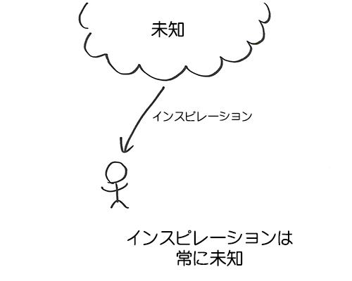 f:id:horiuchiyasutaka:20160818204120p:plain