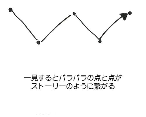 f:id:horiuchiyasutaka:20160818220916p:plain